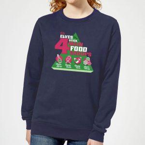 Elf Food Groups Women's Christmas Sweatshirt – Navy – XS
